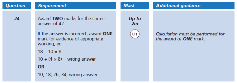 Answer 24 Maths KS2 SATs Papers 2005 - Year 6 Exam Paper 1, Geometry, 2D shapes, Compound Shapes