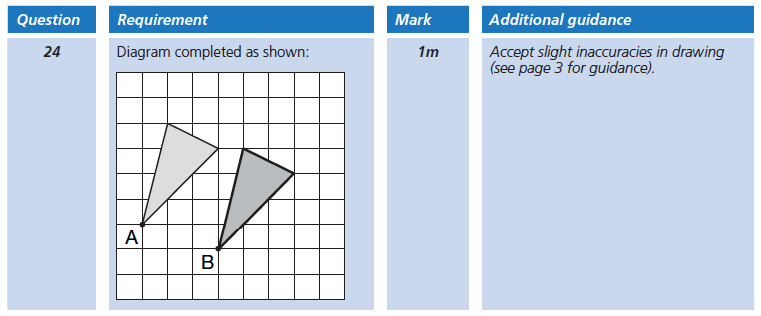 Answer 24 Maths KS2 SATs Papers 2006 - Year 6 Exam Paper 2, Geometry, Triangles, Translations