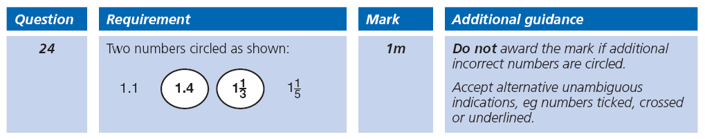 Answer 24 Maths KS2 SATs Papers 2007 - Year 6 Sample Paper 1, Numbers, Decimals, Fractions