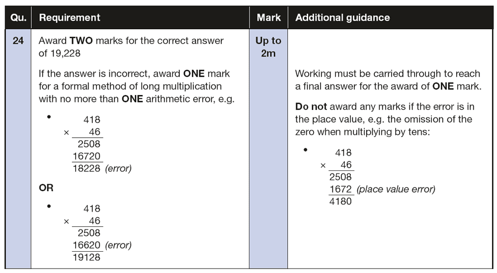 Answer 24 Maths KS2 SATs Papers 2017 - Year 6 Past Paper 1 Arithmetic, Numbers, Multiplication