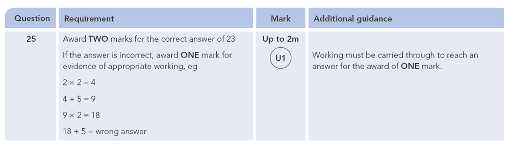 Answer 25 Maths KS2 SATs Papers 2010 - Year 6 Practice Paper 1, Numbers, Fractions, Word Problems, Logical Problems