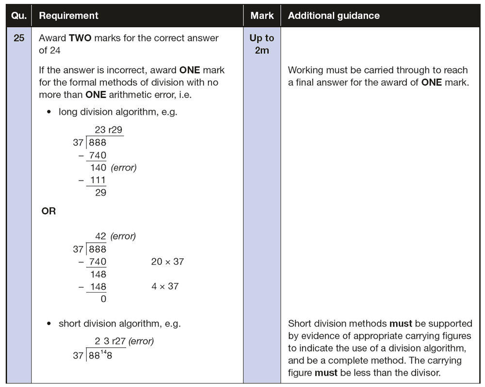 Answer 25 Maths KS2 SATs Papers 2019 - Year 6 Practice Paper 1 Arithmetic, Numbers, Division