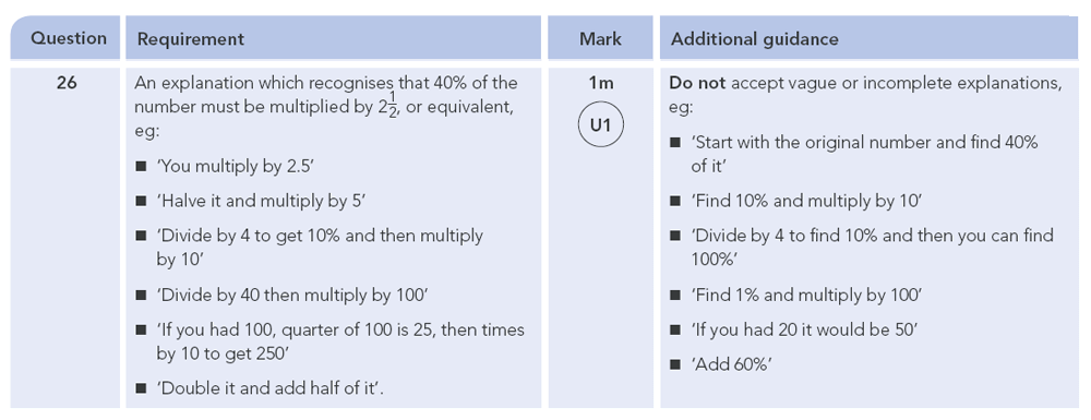 Answer 26 Maths KS2 SATs Papers 2010 - Year 6 Sample Paper 1, Numbers, Percentages, Logical Problems