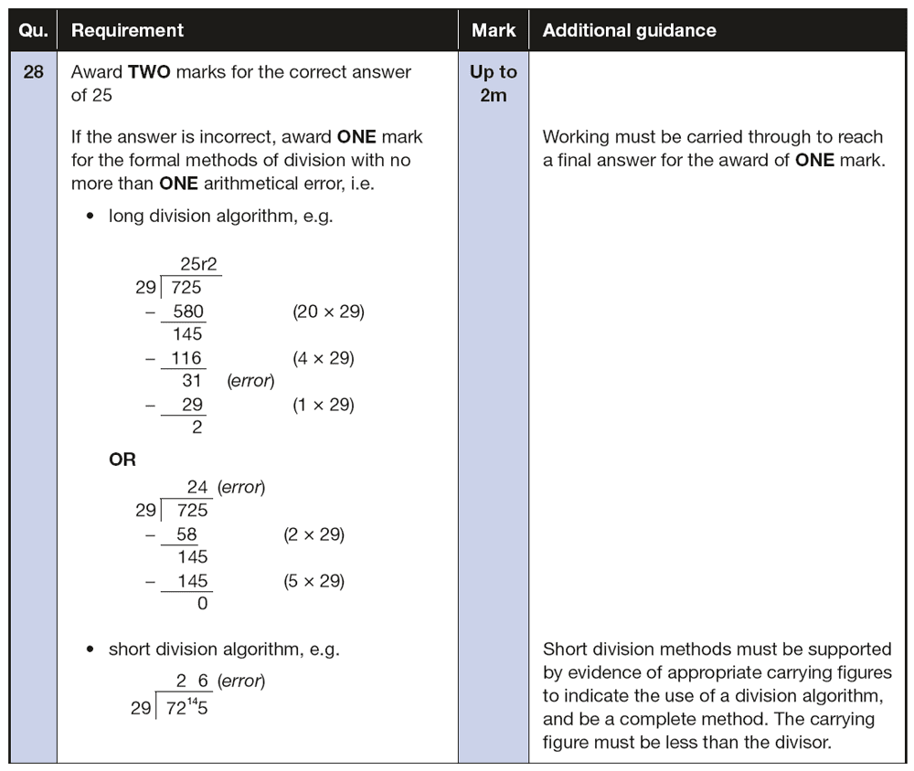 Answer 28 Maths KS2 SATs Papers 2016 - Year 6 Past Paper 1 Arithmetic, Numbers, Division