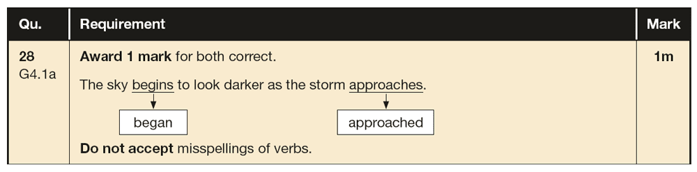 Answer 28 SPaG KS2 SATs Papers 2019 - Year 6 English Sample Paper 1, Verb forms, tenses and consistency