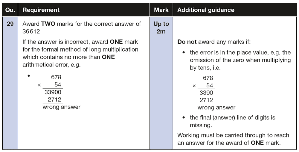 Answer 29 Maths KS2 SATs Papers 2016 - Year 6 Practice Paper 1 Arithmetic, Numbers, Multiplication