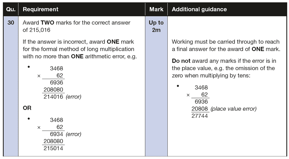 Answer 30 Maths KS2 SATs Papers 2019 - Year 6 Sample Paper 1 Arithmetic, Numbers, Multiplication