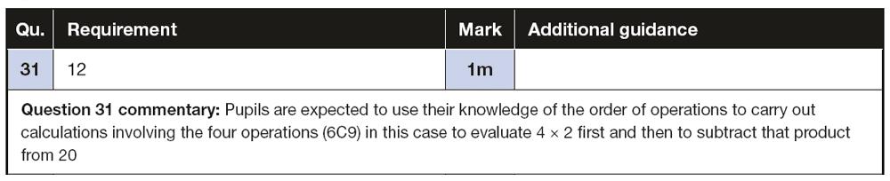 Answer 31 Maths KS2 SATs Papers 2016 - Year 6 Exam Paper 1 Arithmetic, Algebra, BIDMAS