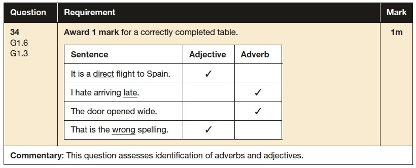 Answer 34 SPaG KS2 SATs Papers 2016 - Year 6 English Test Paper 1, Grammatical terms / word classes