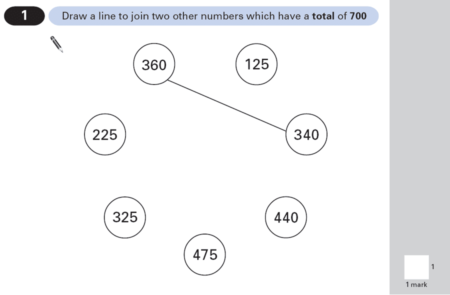 Question 01 Maths KS2 SATs Papers 2000 - Year 6 Exam Paper 2, Numbers, Addition