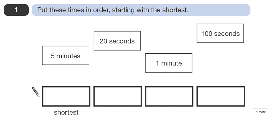 Question 01 Maths KS2 SATs Papers 2008 - Year 6 Past Paper 1, Numbers, Order and Compare Numbers, Time