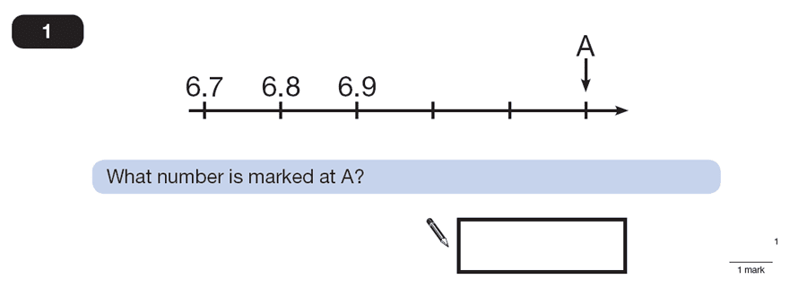 Question 01 Maths KS2 SATs Papers 2013 - Year 6 Past Paper 2, Numbers, Decimals, Number Line