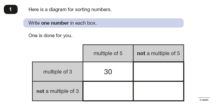 Question 01 Maths KS2 SATs Papers 2016 - Year 6 Sample Paper 3 Reasoning, Numbers, Multiples