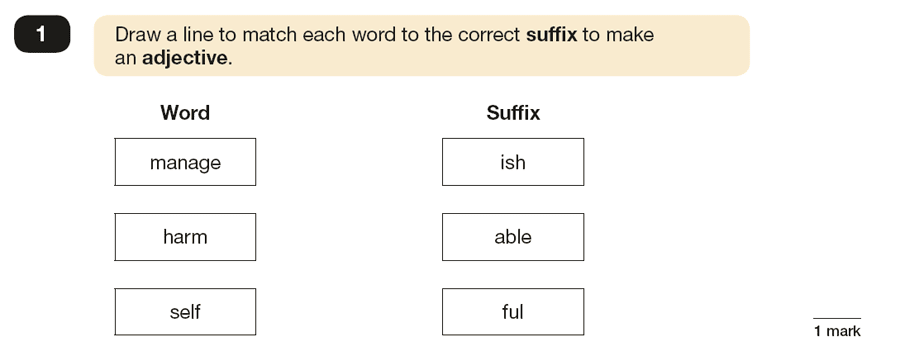 Question 01 SPaG KS2 SATs Papers 2016 - Year 6 English Practice Paper 1, Vocabulary