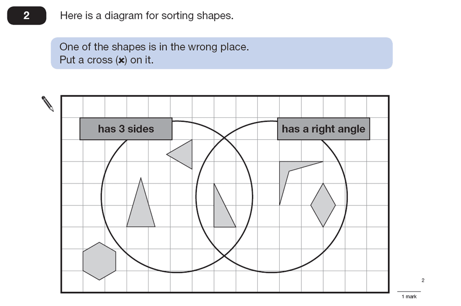 Question 02 Maths KS2 SATs Papers 2008 - Year 6 Sample Paper 2, Geometry, 2D shapes, Angles
