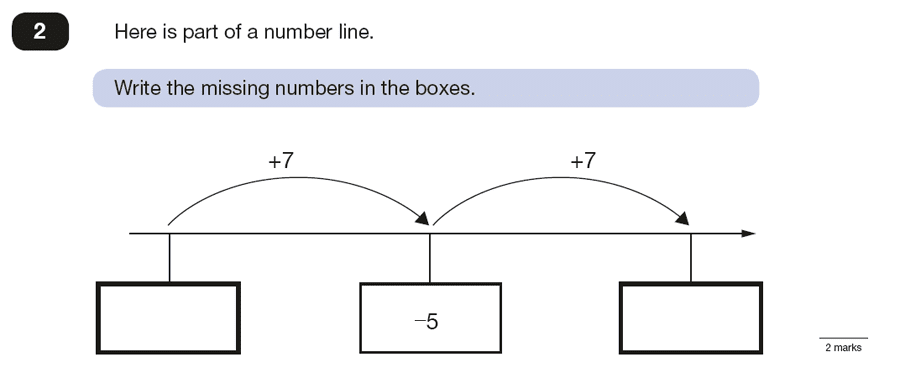 Question 02 Maths KS2 SATs Papers 2016 - Year 6 Practice Paper 3 Reasoning, Numbers, Addition, Number Line