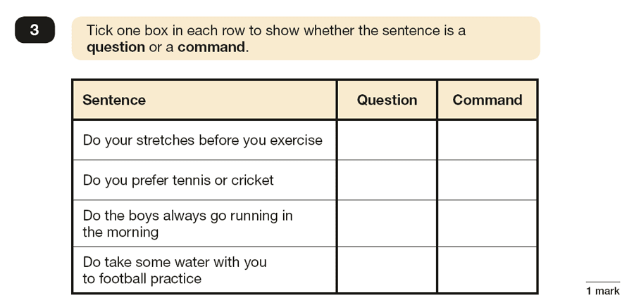 Question 03 SPaG KS2 SATs Papers 2019 - Year 6 English Past Paper 1, Functions of sentences