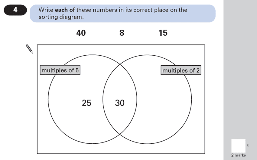 Question 04 Maths KS2 SATs Papers 2000 - Year 6 Practice Paper 1, Numbers, Multiples, Statistics, Venn Diagrams