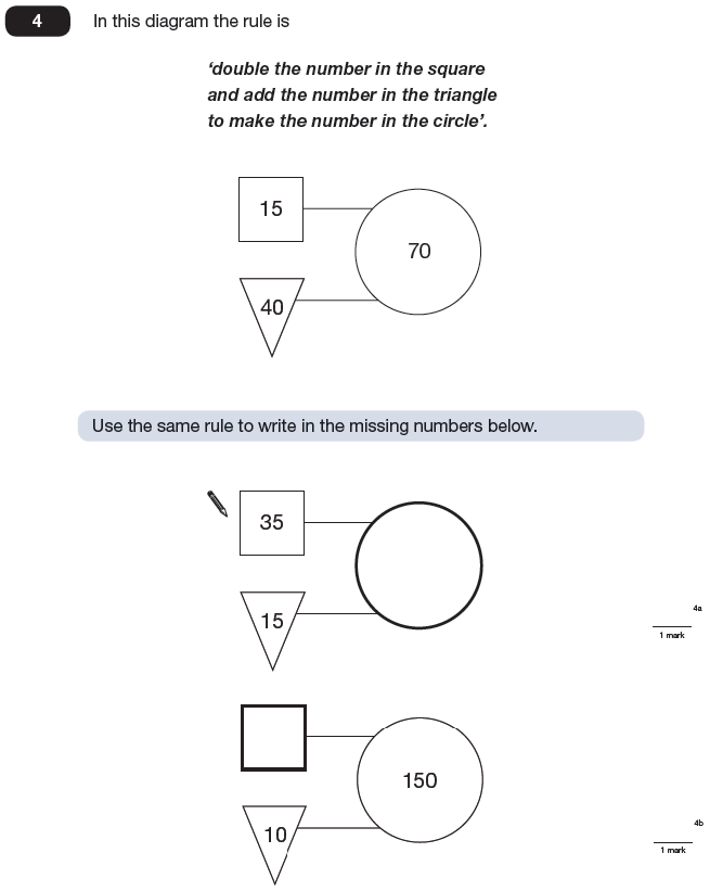 Question 04 Maths KS2 SATs Papers 2009 - Year 6 Exam Paper 1, Algebra, Function Machines