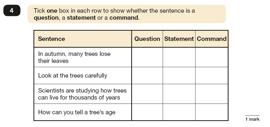 Question 04 SPaG KS2 SATs Papers 2018 - Year 6 English Sample Paper 1, Functions of sentences
