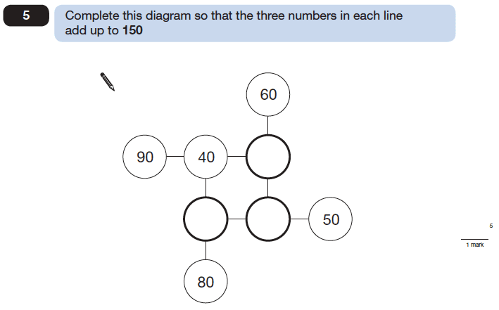 Question 05 Maths KS2 SATs Papers 2006 - Year 6 Practice Paper 1, Numbers, Addition, Subtraction
