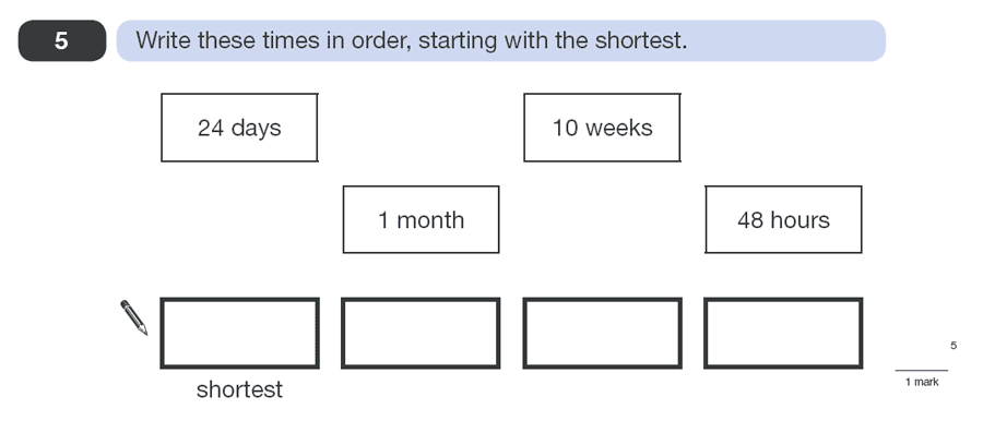 Question 05 Maths KS2 SATs Papers 2010 - Year 6 Practice Paper 1, Calendar, Time