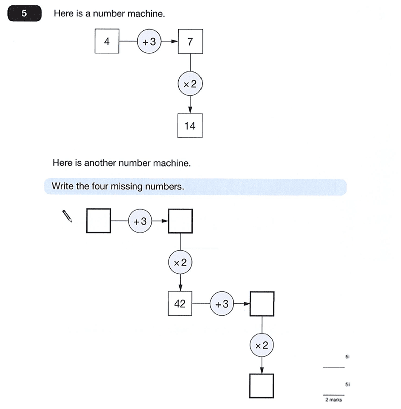 Question 05 Maths KS2 SATs Papers 2012 - Year 6 Past Paper 1, Algebra, Function Machines