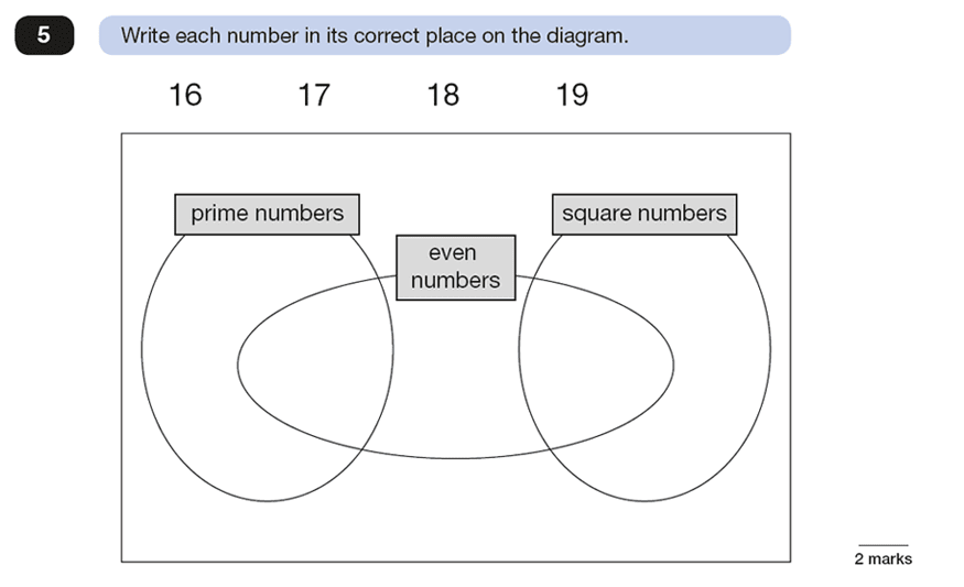 Question 05 Maths KS2 SATs Papers 2016 - Year 6 Past Paper 2 Reasoning, Numbers, Prime Numbers, Square Numbers, Even Numbers