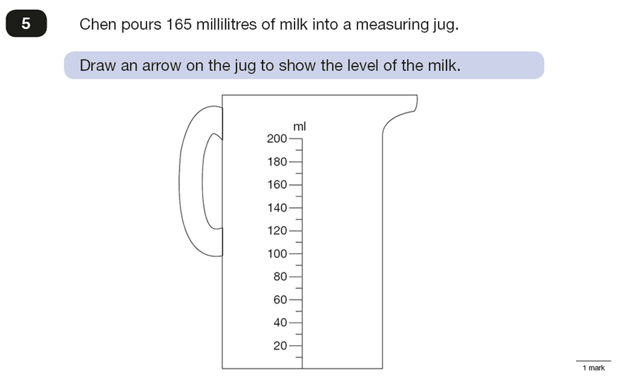 Question 05 Maths KS2 SATs Papers 2016 - Year 6 Sample Paper 3 Reasoning, Measurement, Scale reading