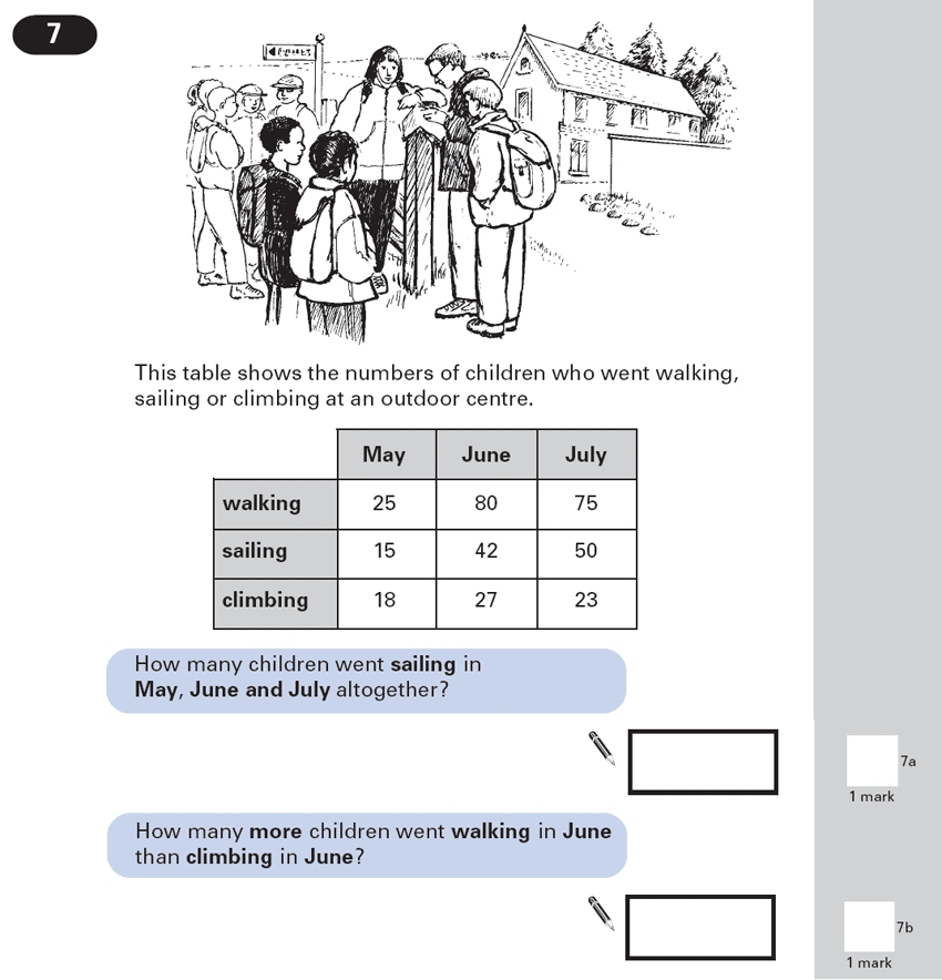 Question 07 Maths KS2 SATs Papers 2000 - Year 6 Sample Paper 1, Numbers, Word Problems, Statistics, Tables