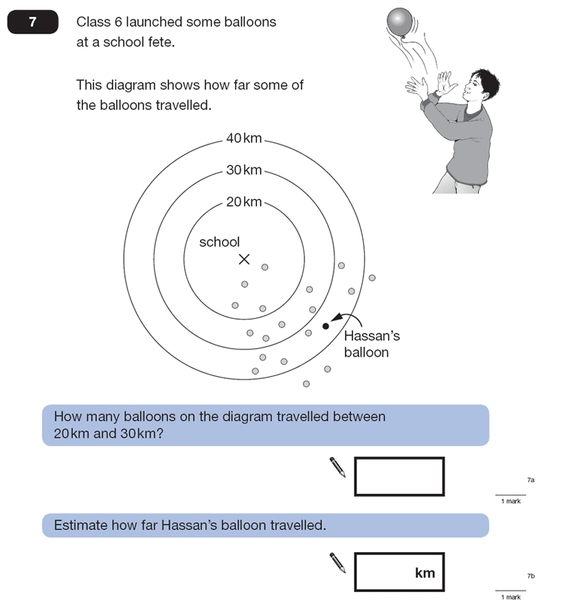 Question 07 Maths KS2 SATs Papers 2007 - Year 6 Practice Paper 1, Numbers, Word Problems, Statistics, Charts