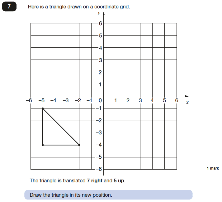 Question 07 Maths KS2 SATs Papers 2017 - Year 6 Practice Paper 3 Reasoning, Geometry, Translations, Coordinates