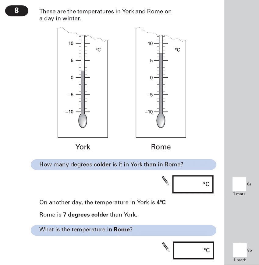 Question 08 Maths KS2 SATs Papers 2000 - Year 6 Practice Paper 1, Numbers, Subtraction, Word Problems, Measurement, Scale reading, Temperature
