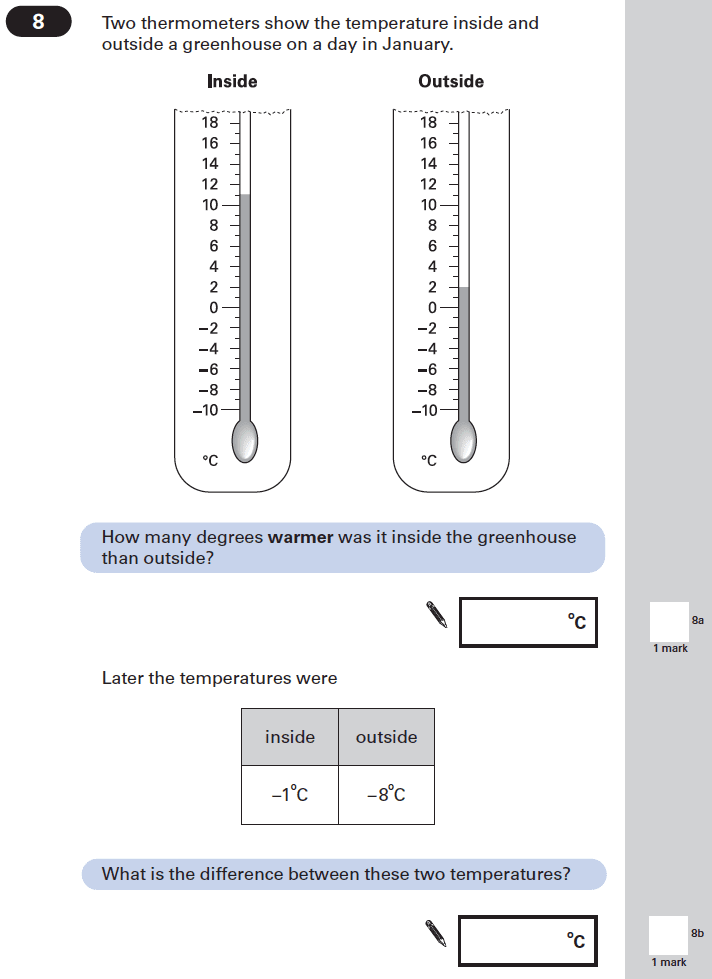 Question 08 Maths KS2 SATs Papers 2002 - Year 6 Practice Paper 2, Numbers, Subtraction, Measurement, Scale reading, Temperature