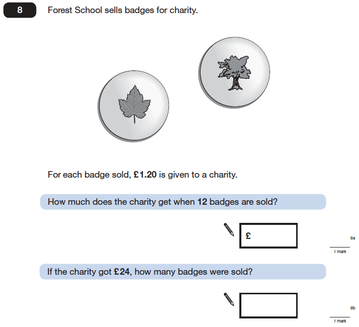 Question 08 Maths KS2 SATs Papers 2006 - Year 6 Exam Paper 2, Numbers, Division, Multiplication, Word Problems, Money
