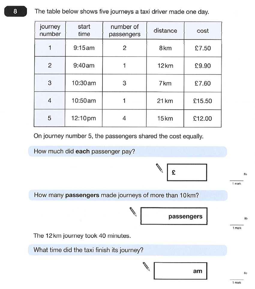 Question 08 Maths KS2 SATs Papers 2012 - Year 6 Exam Paper 2, Money, Statistics, Time and Distance Tables, Time