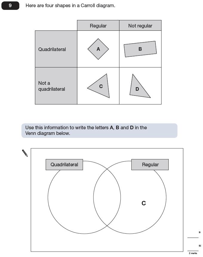 Question 09 Maths KS2 SATs Papers 2009 - Year 6 Past Paper 2, Statistics, Venn Diagrams