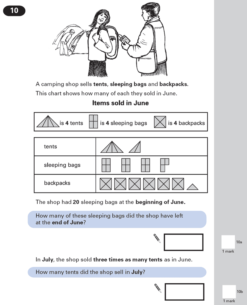 Question 10 Maths KS2 SATs Papers 2000 - Year 6 Past Paper 1, Numbers, Fractions, Statistics, Pictograms
