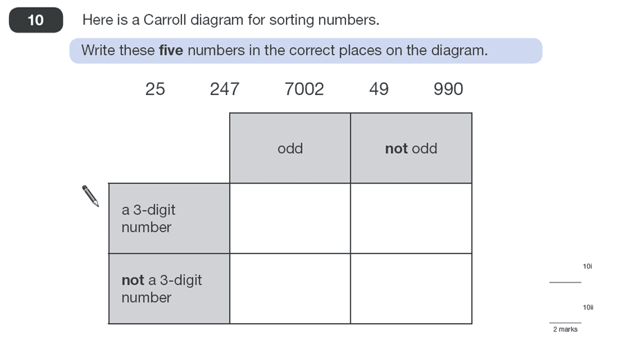 Question 10 Maths KS2 SATs Papers 2010 - Year 6 Sample Paper 1, Numbers, Place Value, Even and odd Numbers