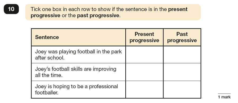 Question 10 SPaG KS2 SATs Papers 2016 - Year 6 English Past Paper 1, Verb forms, tenses and consistency