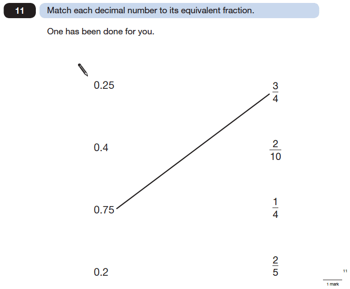 Question 11 Maths KS2 SATs Papers 2006 - Year 6 Sample Paper 1, Numbers, Fractions, Decimals