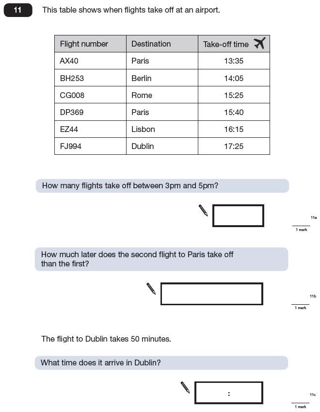 Question 11 Maths KS2 SATs Papers 2009 - Year 6 Sample Paper 2, Statistics, Time and Distance Tables, Time