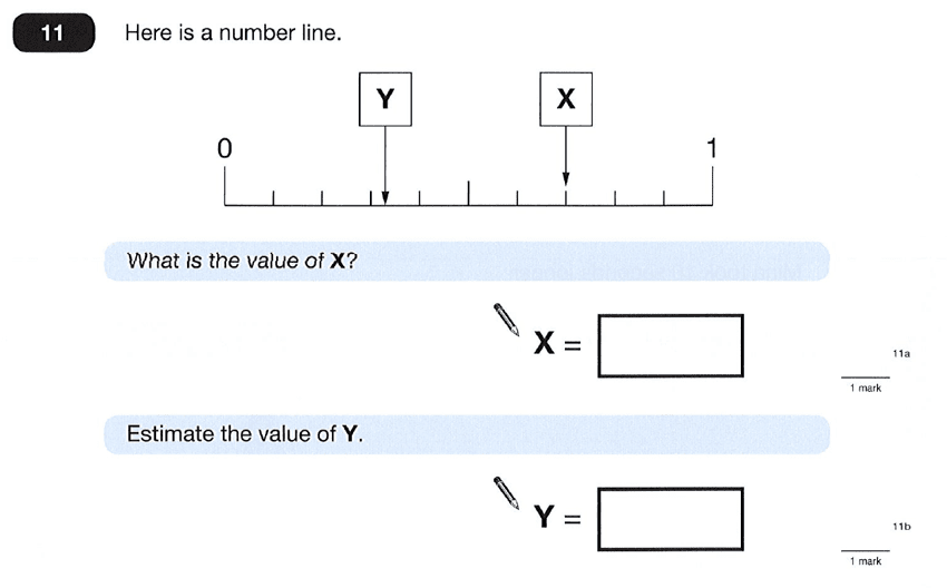 Question 11 Maths KS2 SATs Papers 2012 - Year 6 Practice Paper 2, Numbers, Decimals, Measurement, Scale reading