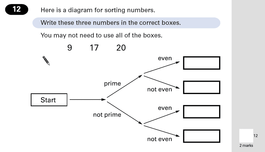 Question 12 Maths KS2 SATs Papers 2001 - Year 6 Practice Paper 1, Numbers, Even and odd Numbers, Prime Numbers