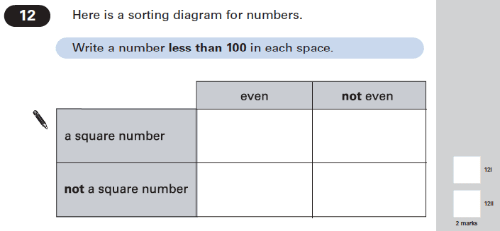 Question 12 Maths KS2 SATs Papers 2004 - Year 6 Past Paper 1, Numbers, Square Numbers, Statistics, Tables