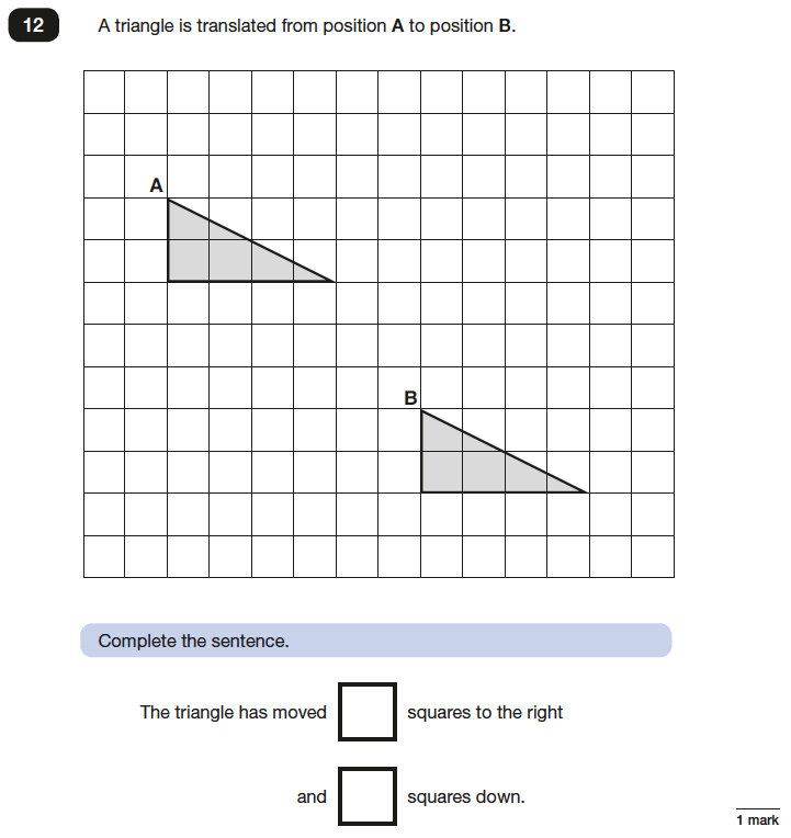 Question 12 Maths KS2 SATs Papers 2016 - Year 6 Exam Paper 3 Reasoning, Geometry, Translations