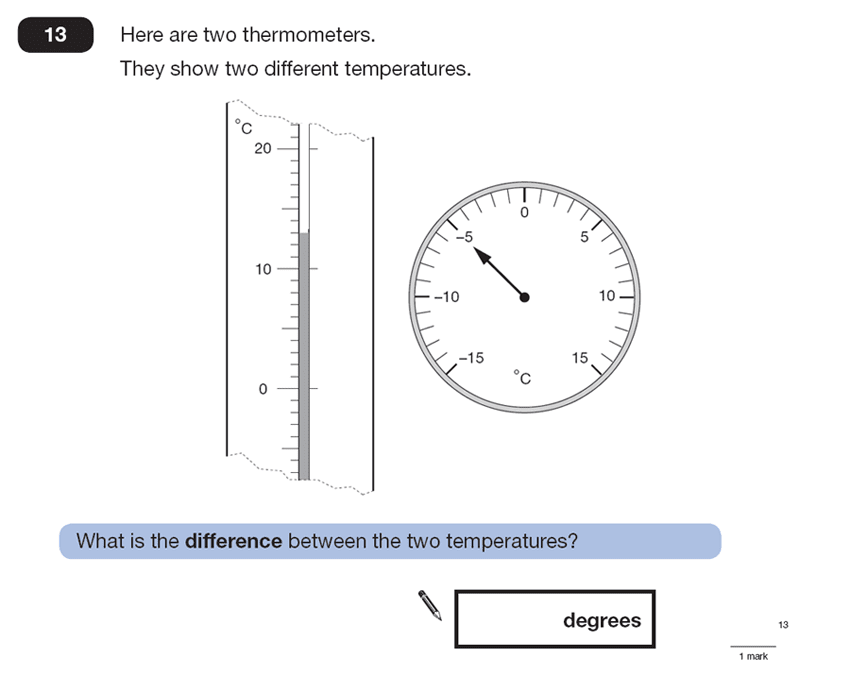 Question 13 Maths KS2 SATs Papers 2007 - Year 6 Sample Paper 1, Measurement, Scale reading, Temperature