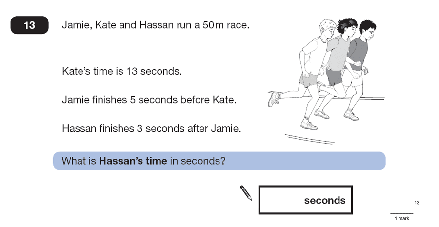 Question 13 Maths KS2 SATs Papers 2007 - Year 6 Sample Paper 2, Numbers, Addition, Subtraction, Word Problems, Time