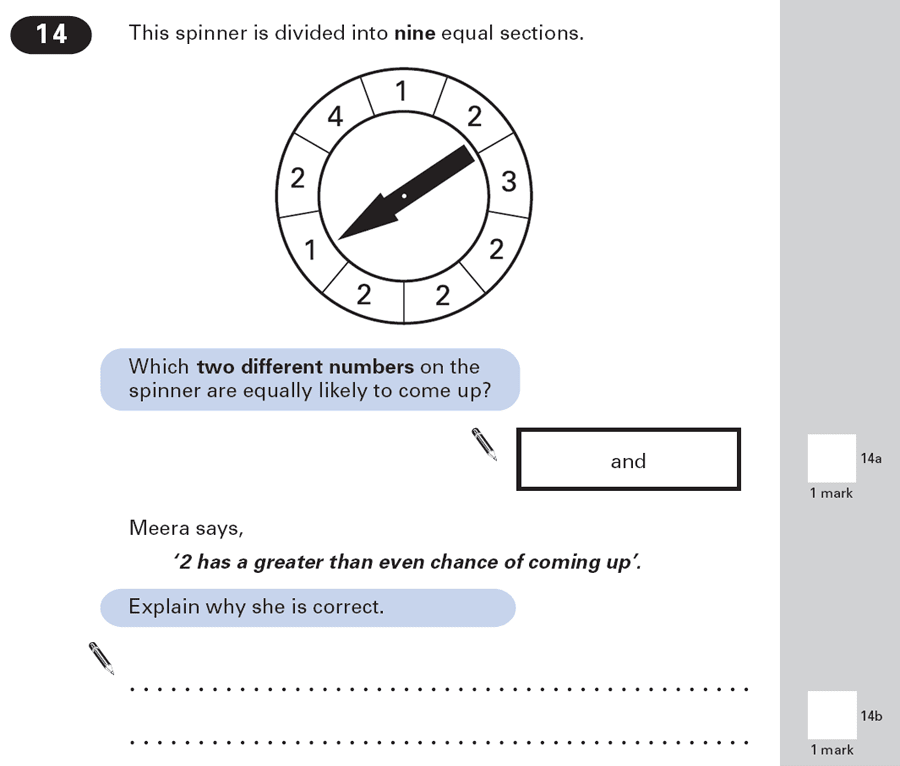 Question 14 Maths KS2 SATs Papers 2000 - Year 6 Past Paper 1, Probability