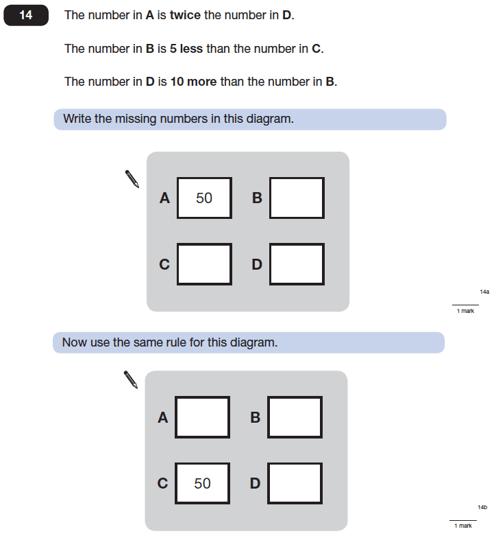 Question 14 Maths KS2 SATs Papers 2014 - Year 6 Practice Paper 2, Numbers, Multiplication, Division, Subtraction, Addition